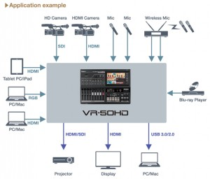 vr50hd_diagram